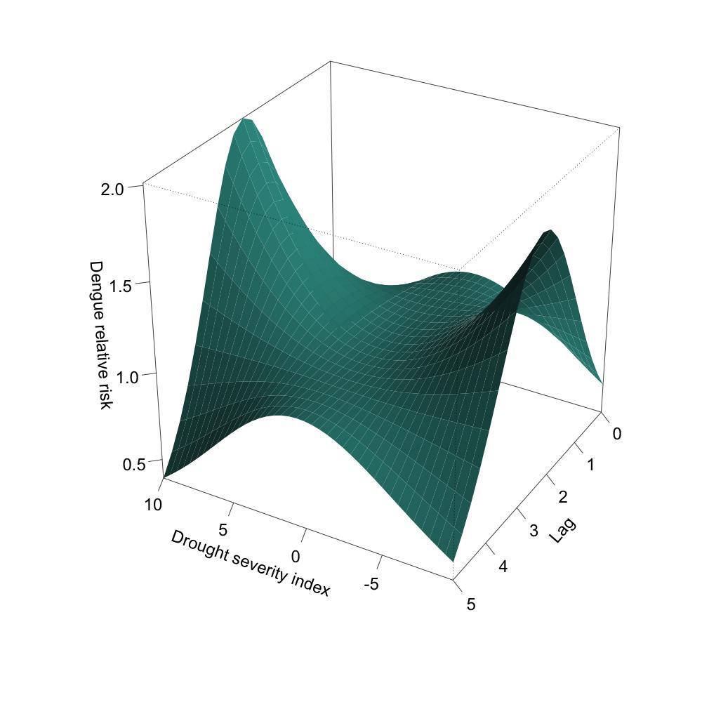 epub model theory