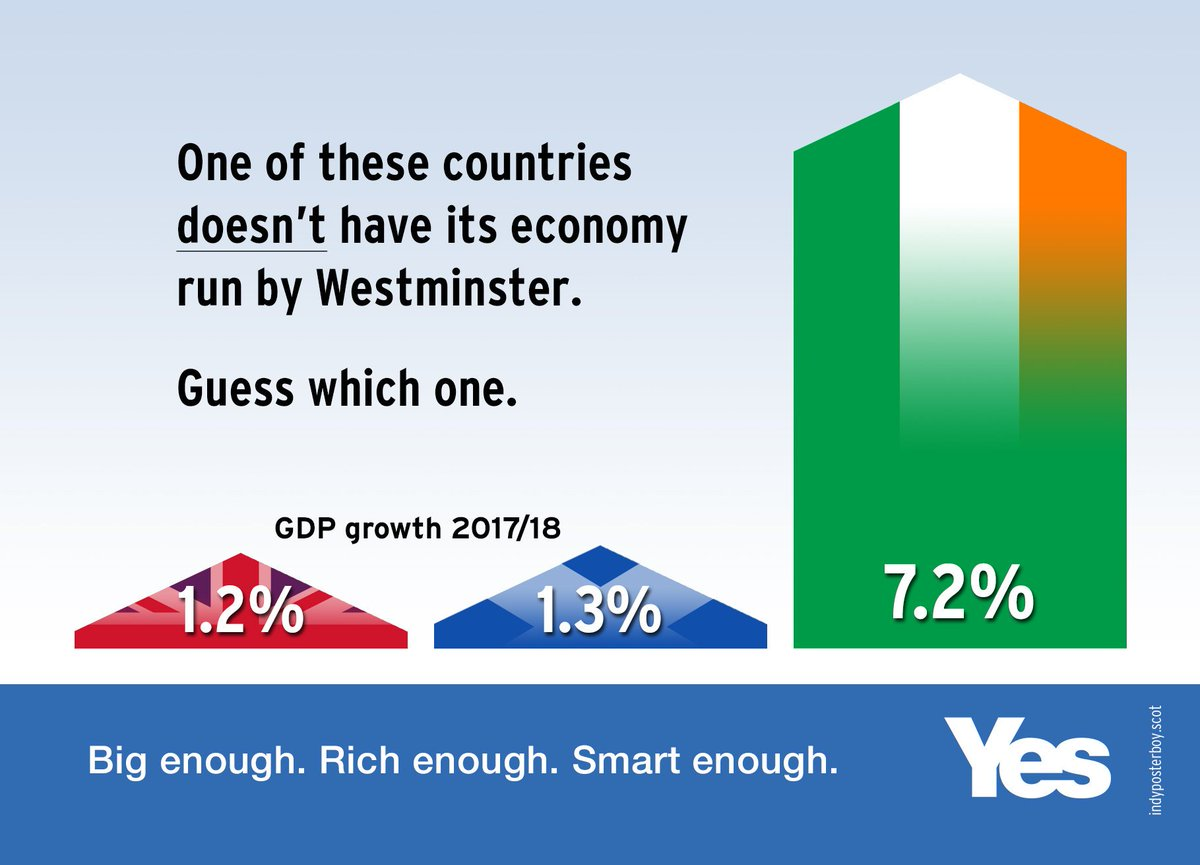 @bobso1972martin @WalterWhite444 If we stay in a rw xenophobic tory Brexit UK it will be hell. #indyref2 #LeaveUK #euroscot #AUOB #Yes #DissolveTheUnion #EndLondonRule