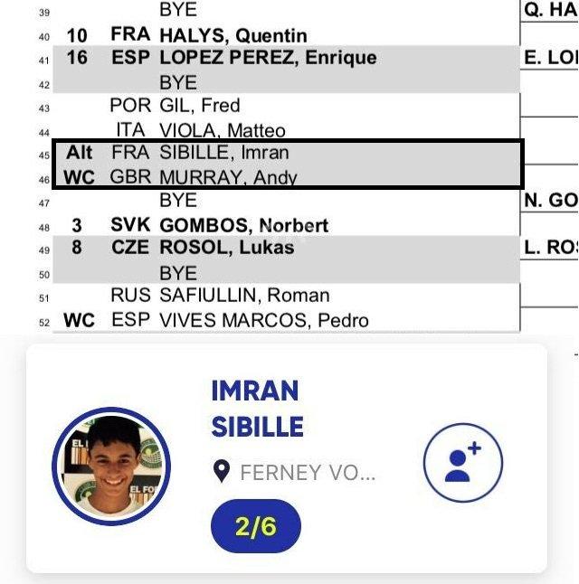 .@andy_murray va jouer à 2/6 au premier tour du Challenger Rafa Nadal Open. Ça devrait aller. #AndyMurray #RafaNadal #RafaNadalOpen
