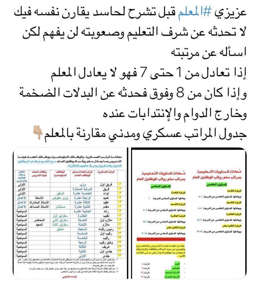 سلم رواتب اعضاء هيئة التدريس في الامارات