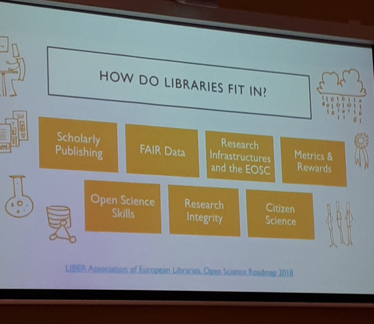 test Twitter Media - How @SCSLibrary and all libraries can help #diasdiscovers in #OpenScience #openscholarship @conultd https://t.co/2bFlr5fWyW