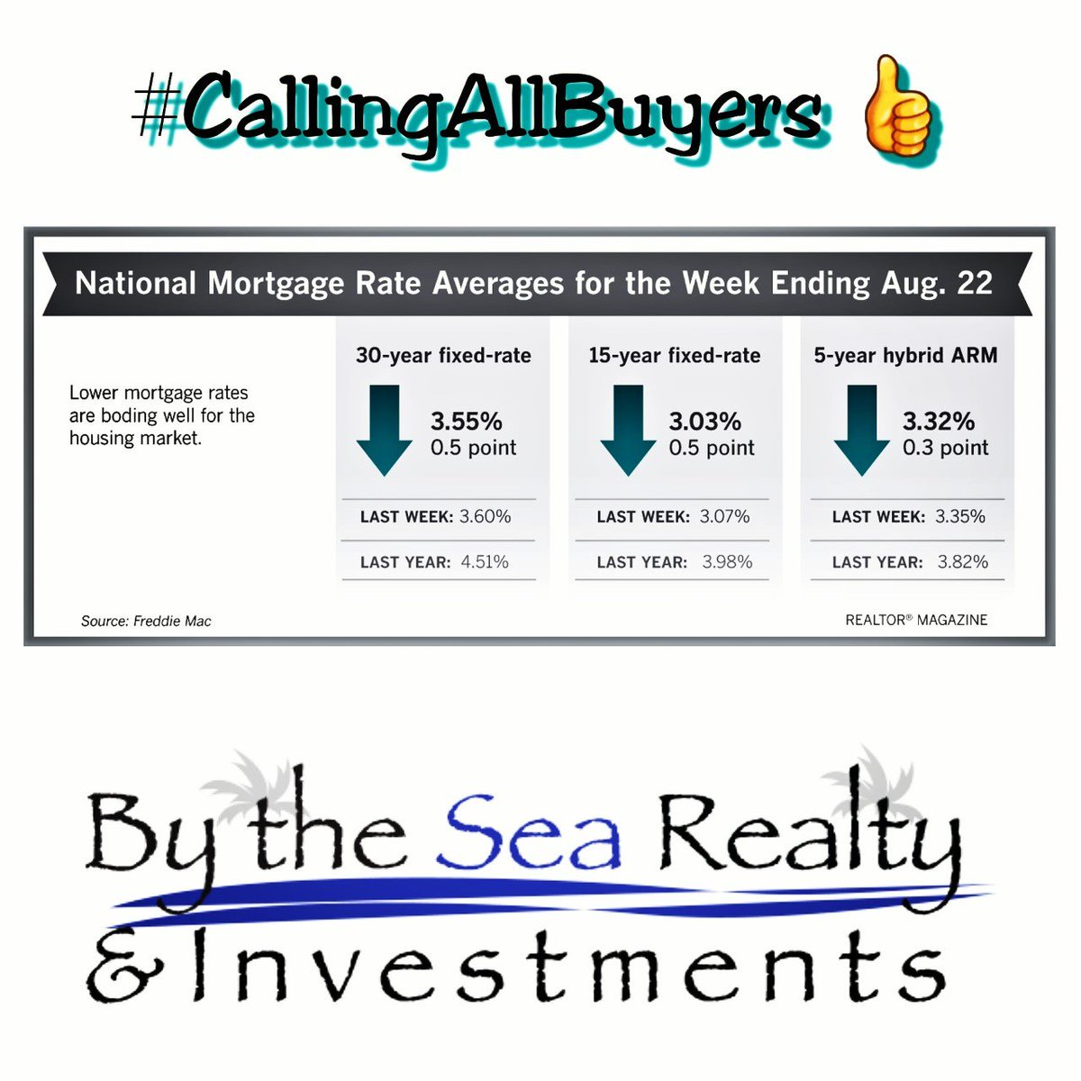 #MortgageRates back in 2016 Territory! The drop in mortgage rates continues to stimulate the #realestate #buyersmarket and the #economy! #buy #buyer #millenials #firsttimehomebuyers #downpaymentassistance #puntgagordahomes #homebuyingtips #residential #deepcreekrealestate #pgi https://t.co/9uhD5rzkUJ