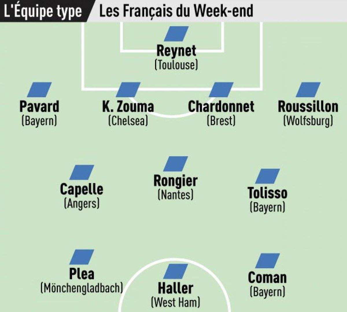 equipe joueurs France