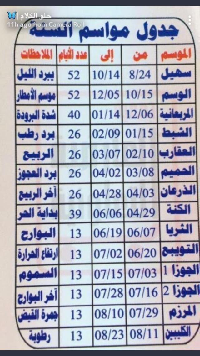 عبدالناصر الماضي Sur Twitter جدول مواسم السنة