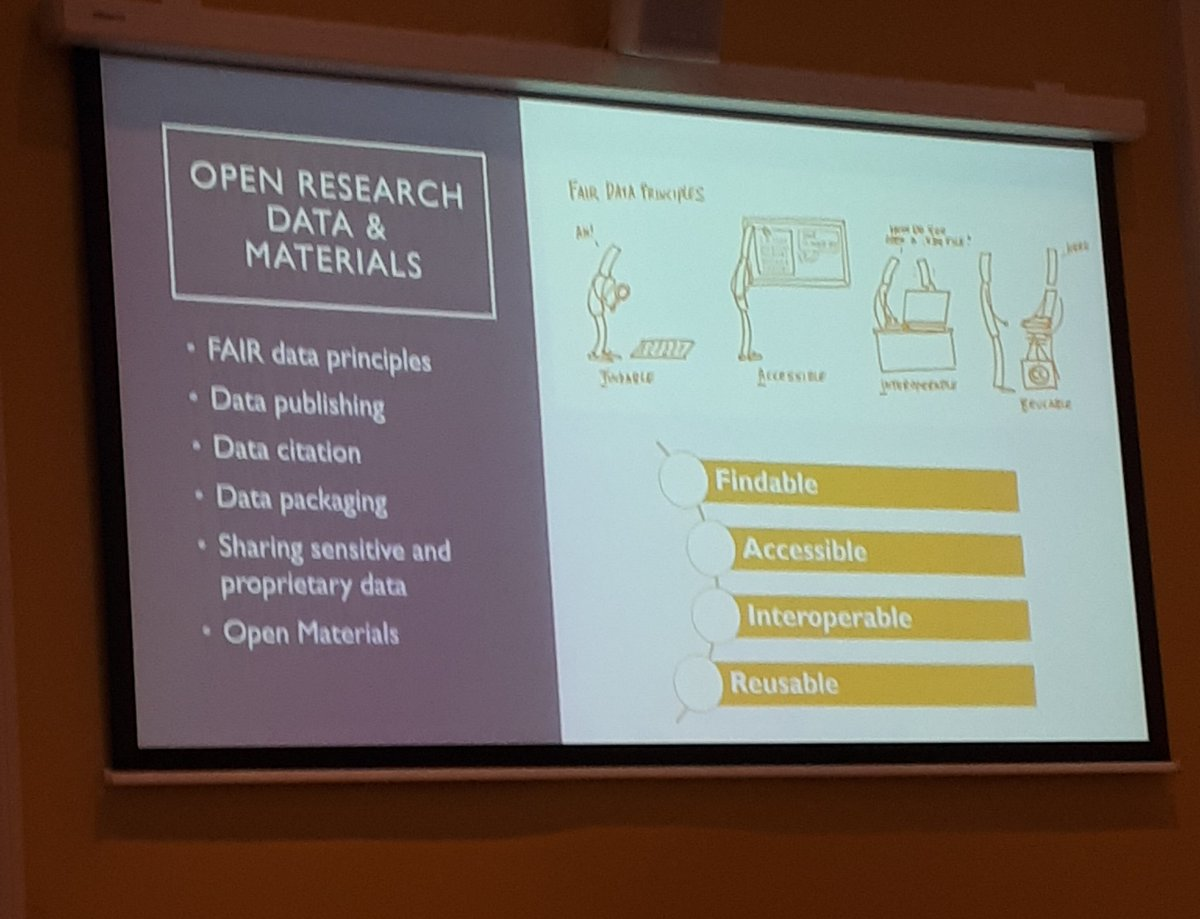 test Twitter Media - First up is @BreedaHerlihy with an introduction to #OpenScience @conulireland @conultd https://t.co/SHxHWIIpsQ