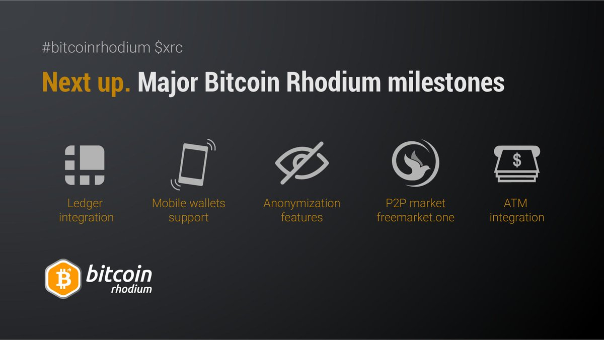 coinmarketcap bitcoin rhodium btc markets card de credit