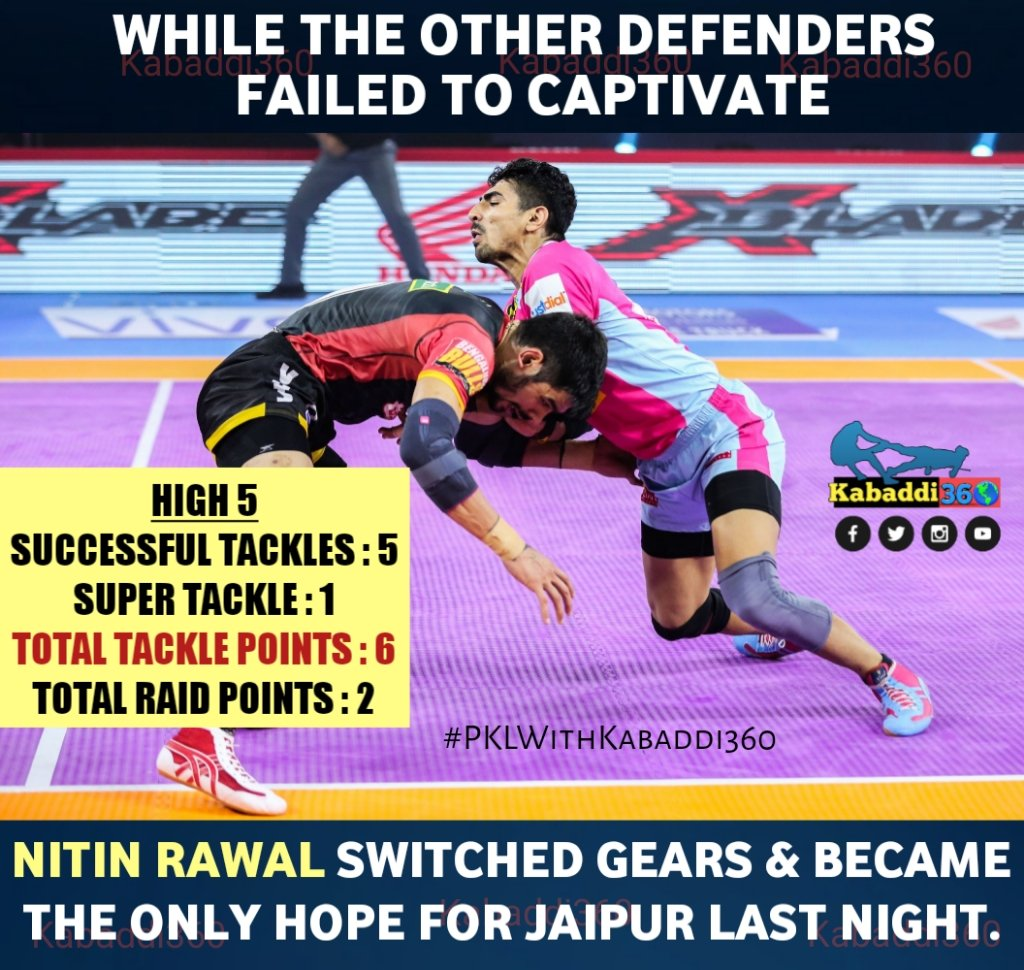 Sadly @nitinrawaljpp's high 5 couldn't find the way for Panthers to win the match against Bengaluru Bulls.  #NitinRawal #high5  #vivoprokabaddi  #PKLwithKabaddi360  #IsseTouchKuchNahi