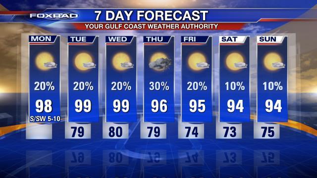 Houston-area weather forecast https://t.co/CuJ8jtJ9Q2 @FOX26Houston #FOX26WX #HOUWX #HOUWEATHER https://t.co/gCX12ppz5Y