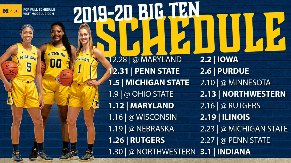 Michigan Women S Basketball On Twitter Icymi The 2019 20