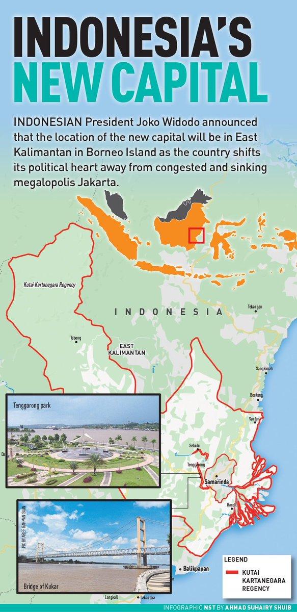 Afbeeldingsresultaat voor widodo east kalimantan capital