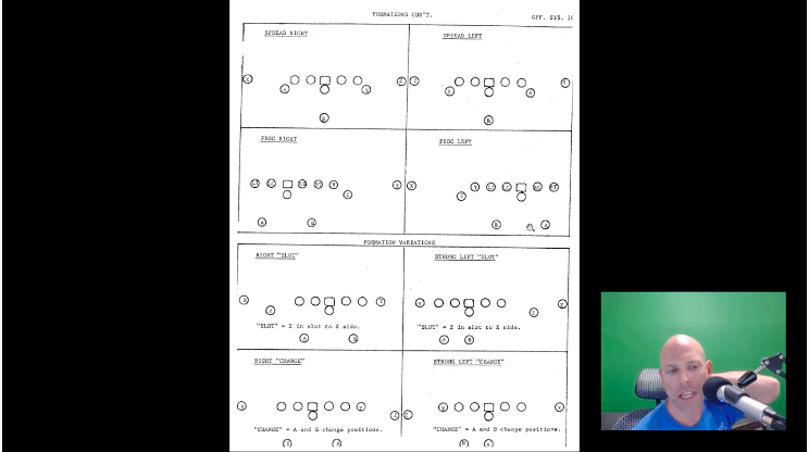 Don Coryell and the San Diego Chargers lit up the NFL in the late 1970s and early 1980s. The Air Coryell passing tree is something everyone has heard about in our coaching journey. https://t.co/SUelsZpRgu https://t.co/y1CIC38yWk