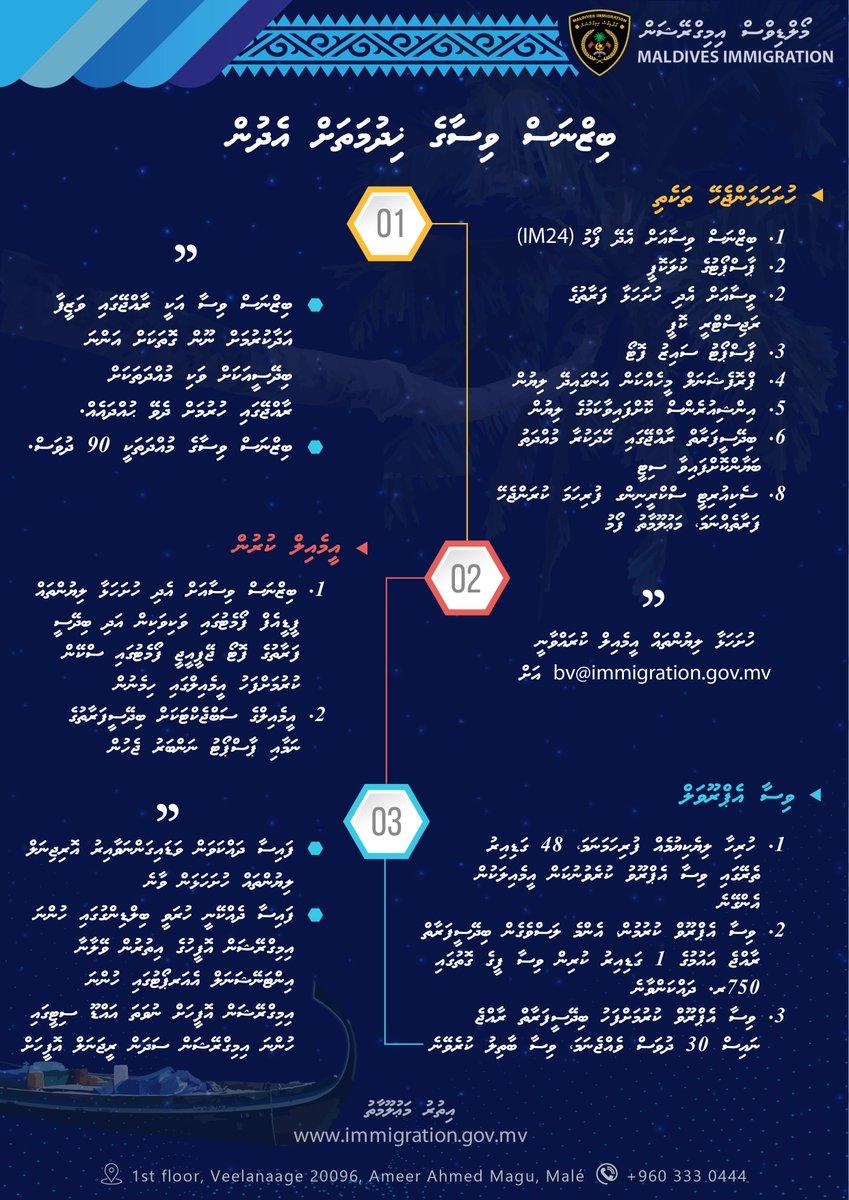 Maldives Immigration – Maldives Immigration