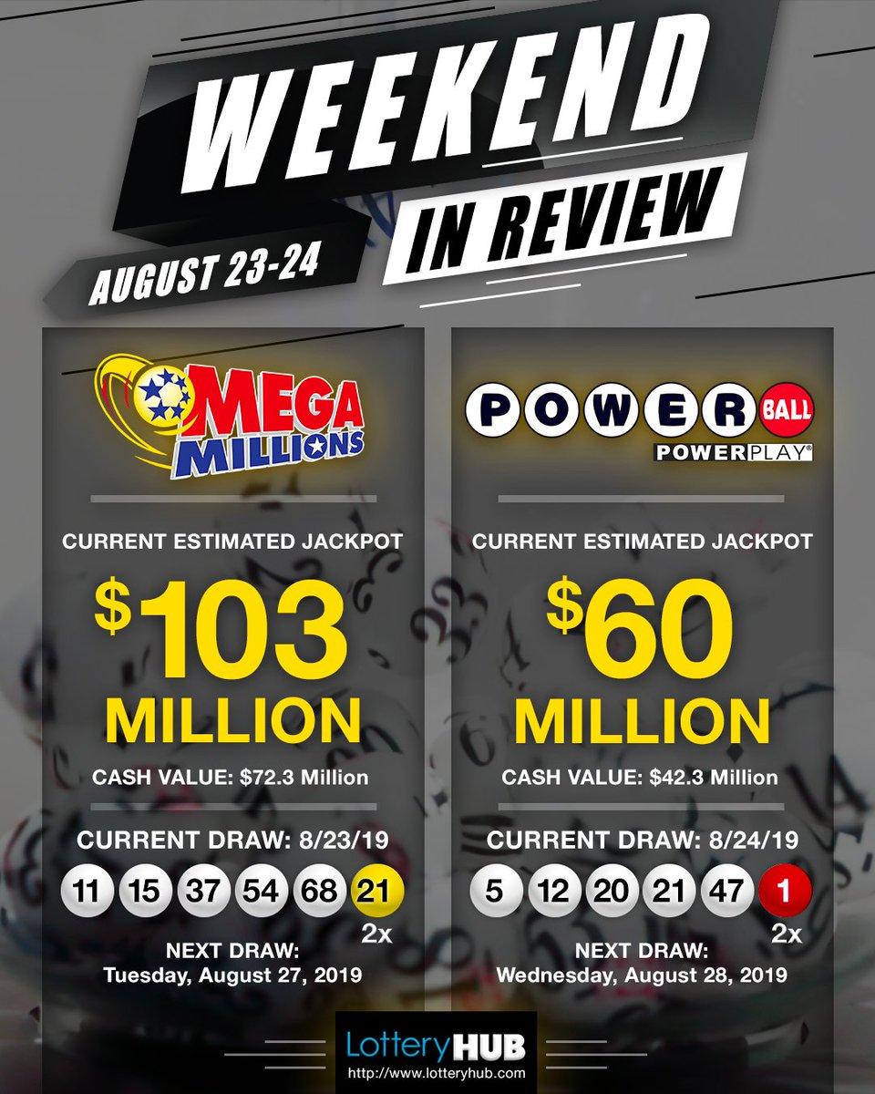 WEEKENDREVIEW:  8/23/19 #MegaMillions: One $1mil winner: CA (pari-mutuel).    Draw: 11-15-37-54-68–21-*2x  Est. jackpot: $103mil.  8/24/19 #Powerball: No jackpot or $1mil winners.    Draw: 5-12-20-21-47–1-*2x.  Jackpot: $60mil.   #LotteryHUB - https://t.co/3GPyoHg9oO https://t.co/mHP4mgL3AR