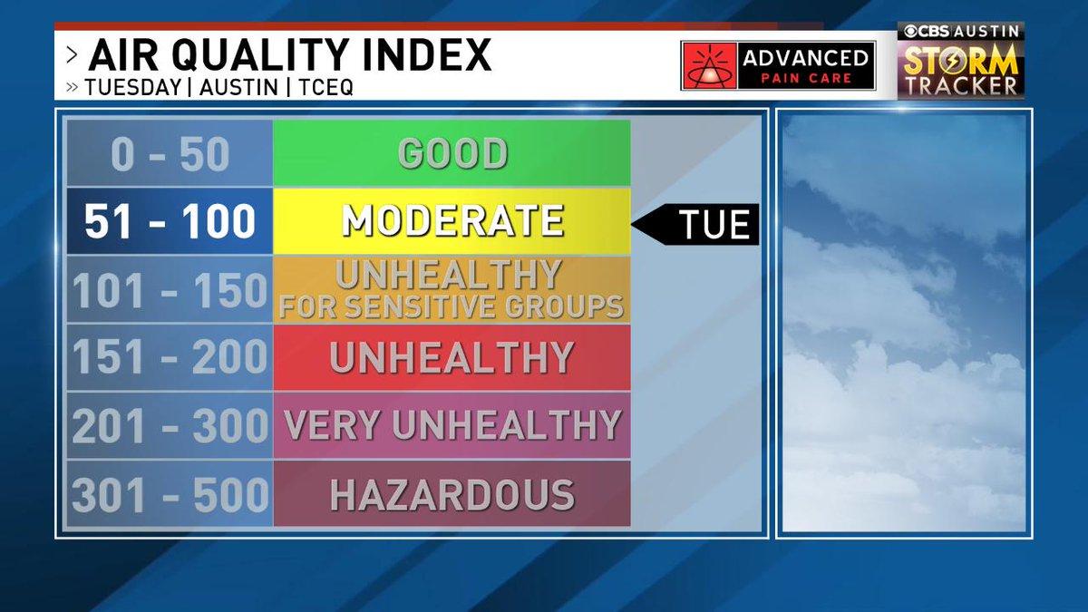 Tomorrow's #Austin Air Quality forecast = CODE YELLOW - Moderate. Forecast via @TCEQ  https://t.co/ID70Chh2Wk   @cbsaustin #cbsaustinwx #atxwx https://t.co/MRIiR5hZQo