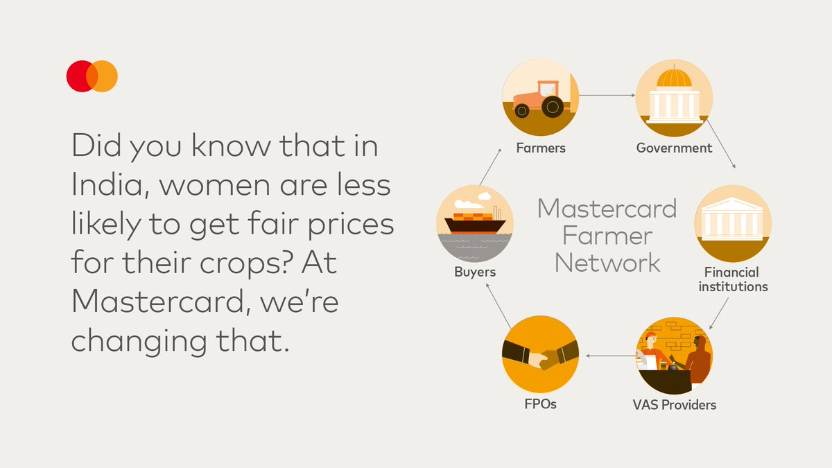 Mastercard (@Mastercard) | Twitter