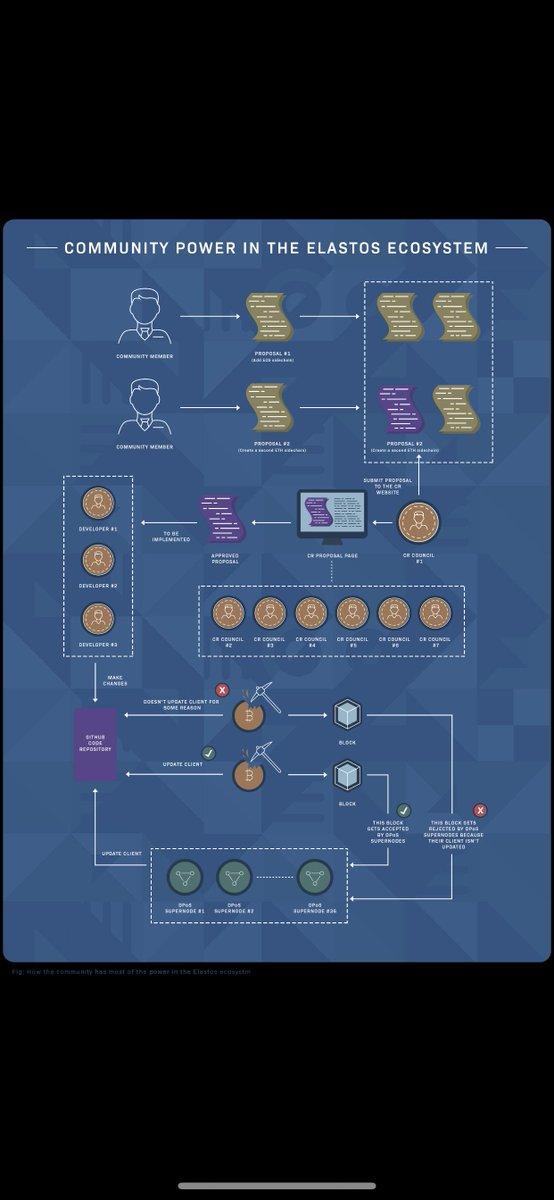 ebook Strategien