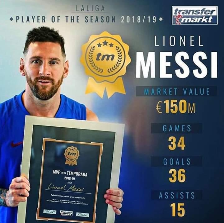 "Messi won the price ""Transfermarkt's La Liga player of the year"" award (2018/19). https://t.co/5X8PW98bmo"