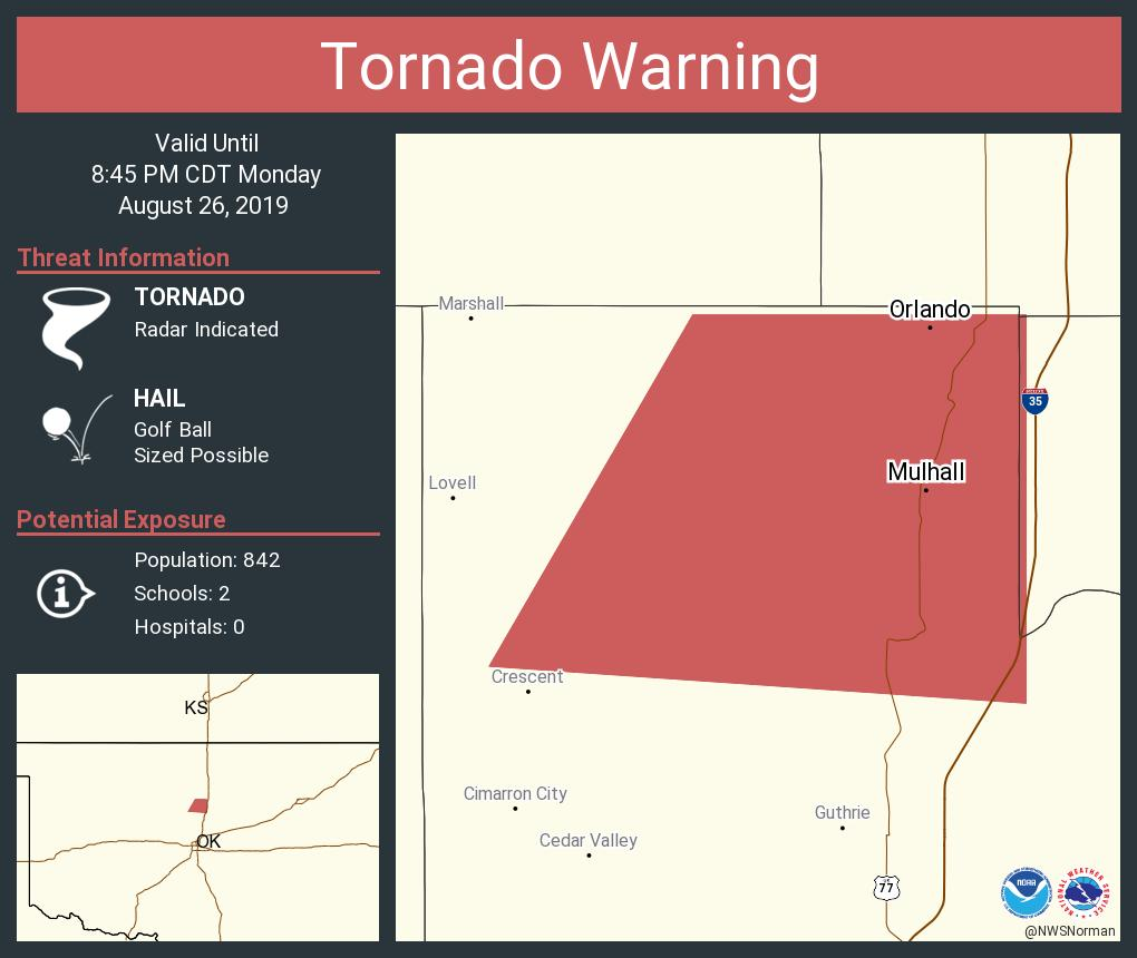 RT @NWStornado: Tornado Warning including Mulhall OK, Orlando OK until 8:45 PM CDT https://t.co/2z6gZ9ULeJ