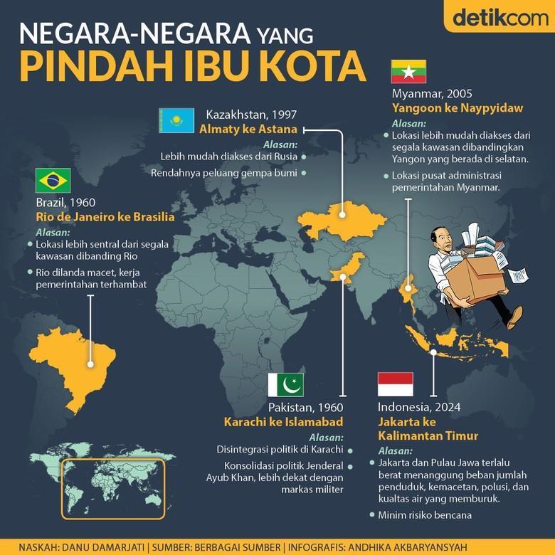 ibu-kota-indonesia-pindah-ke-kalimantan-timur