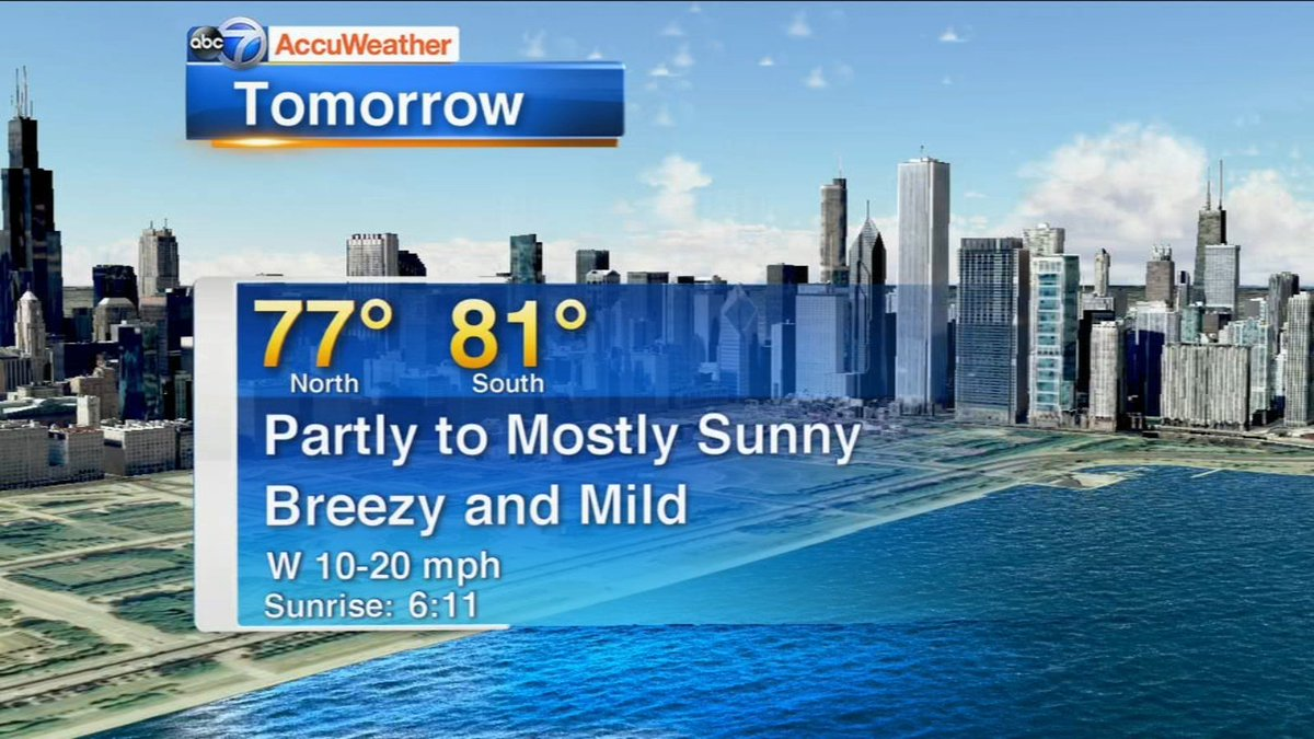 Chicago AccuWeather: Partly sunny, breezy, mild Tuesday https://t.co/uae7JjwAs9 https://t.co/btZfvAi0Pd