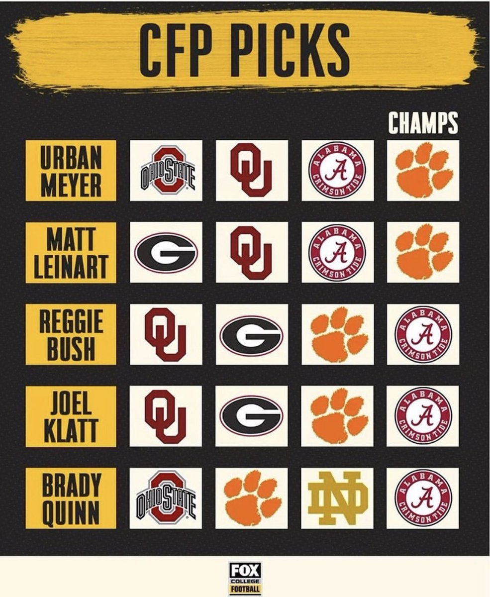They're all totally reasonable picks but I love that they're nearly identical with two of the differences being Urban Meyer taking Ohio State and Brady Quinn taking Notre Dame. https://t.co/PBmo5GPSwg