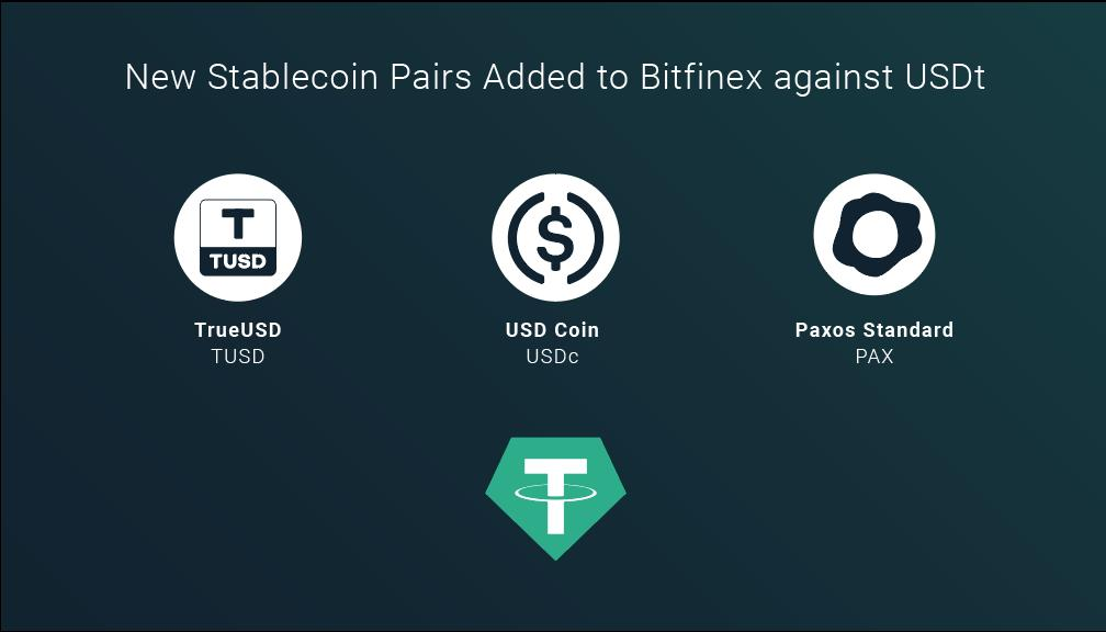 Bitfinex (@bitfinex) | Twitter