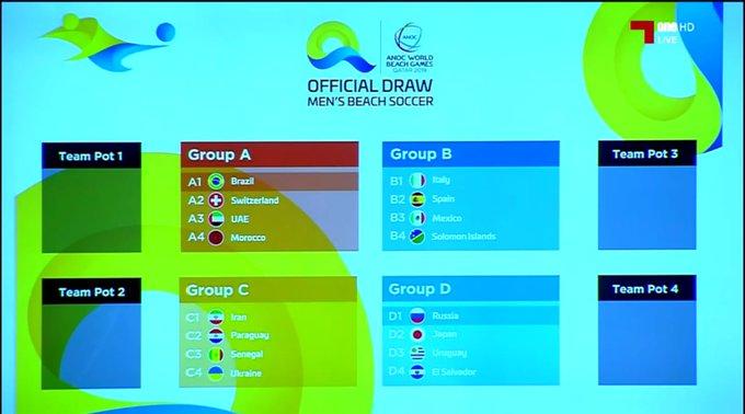 Juegos Mundiales Catar 2019.  El Salvador en grupo D. EC9iq2DWsAAClLo?format=jpg&name=small