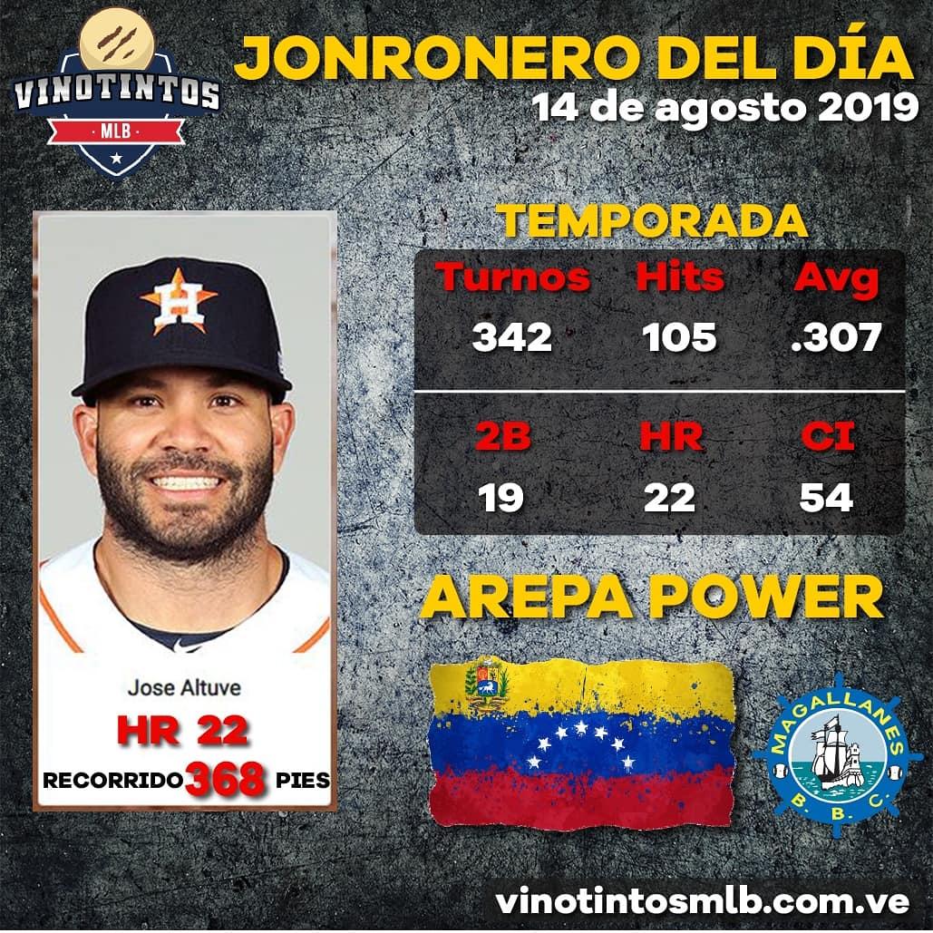 🇻🇪🔥💪⚾AREPA POWER DEL 14 DE AGOSTO ⚾💪🔥🇻🇪 Tres fueron los peloteros de #Venezuela que la botaron del Parque ayer 14 de #Agosto en la #MLB. #José #Altuve (22), #Eduardo #Escobar (27) y #Freddy #Galvis (18) y 1er. #Jonrón con #Cincinati y en su semana de debut con los Rojos.