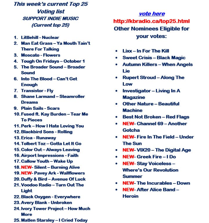 The Incurables are Thrilled to be Eligible Nominees for this weeks Top 25 countdown!!! Friends this is a time were your Vote makes a difference!!! Vote everyday if you want!  http:// kbradio.ca/top25.html     Big Thanks to @anmamequ @KBRadio_Canada @KbIndieradio for #Supporting #indiemusic <br>http://pic.twitter.com/O2RUBYLMgW