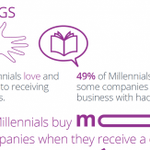 Image for the Tweet beginning: Useful statistics: Do Digital Brands