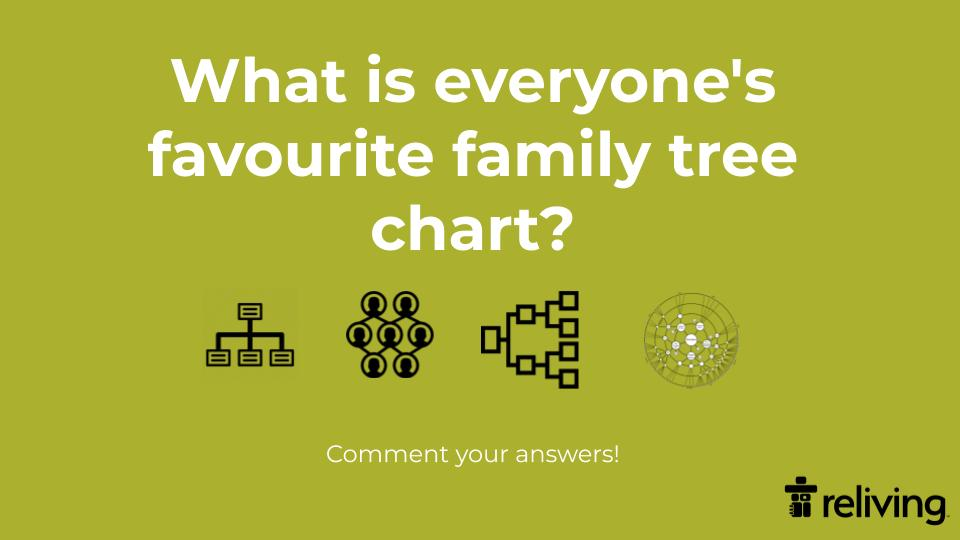 familysearch hashtag on Twitter