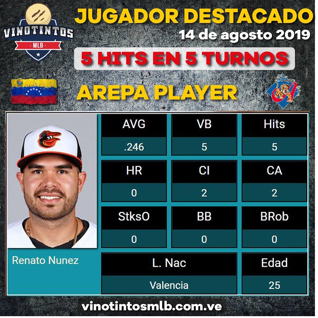 🇻🇪🔥🌟⚾#RENATO #NUÑEZ DE 5/5⚾🇻🇪🔥🇻🇪 El REY (Apodo en #GrandesLigas) de #Venezuela logró un hito en su carrera de la #MLB al conectar por PRIMERA VEZ 5 Hits en 5 Turnos contra los #Yankees, bateando el 50% de los Hits de su equipo.