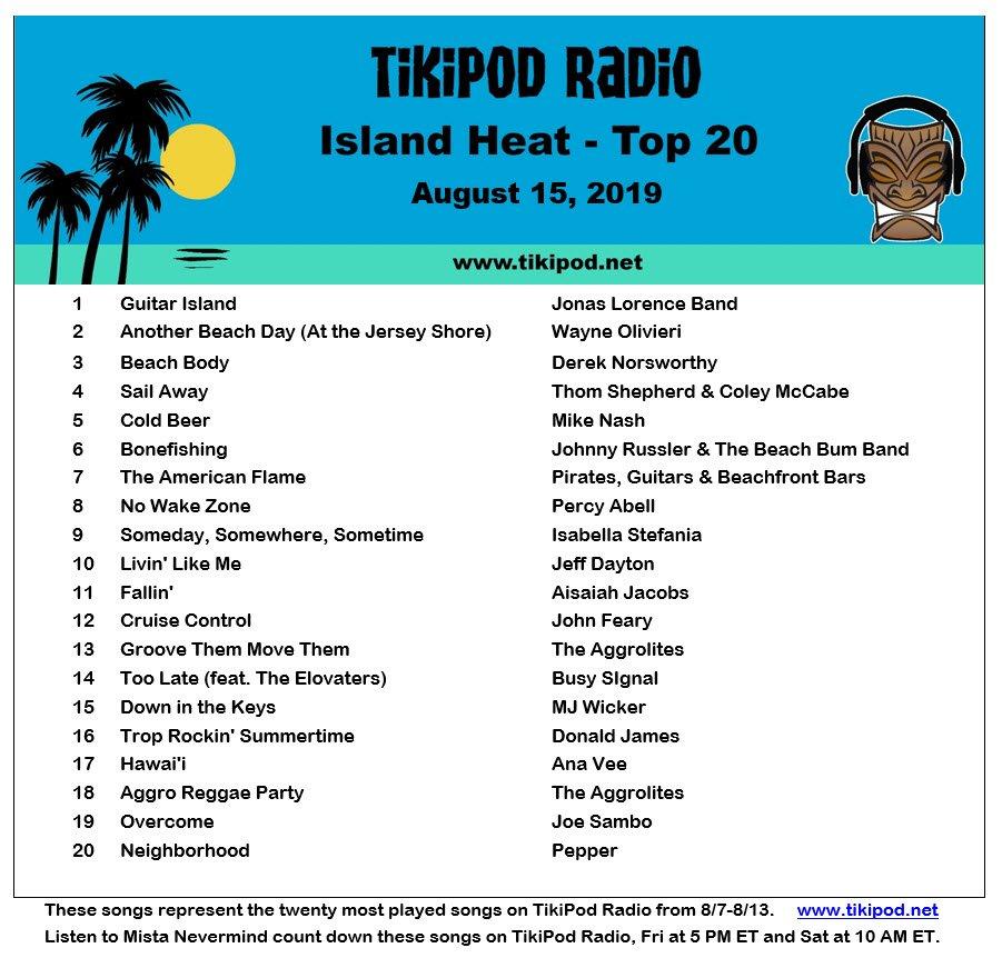 TikiPod Radio (@TheTikiPod) | Twitter