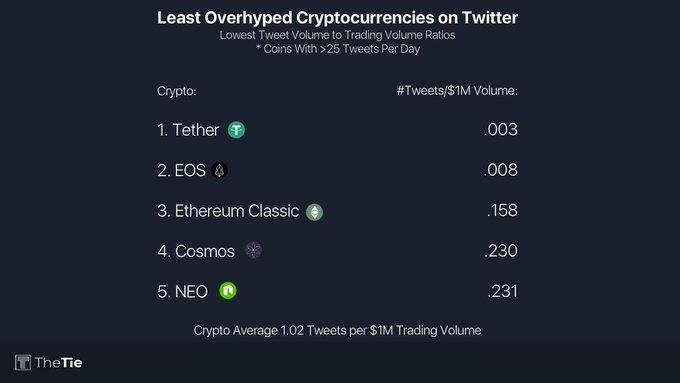 criptomonedas-twitter-volumen