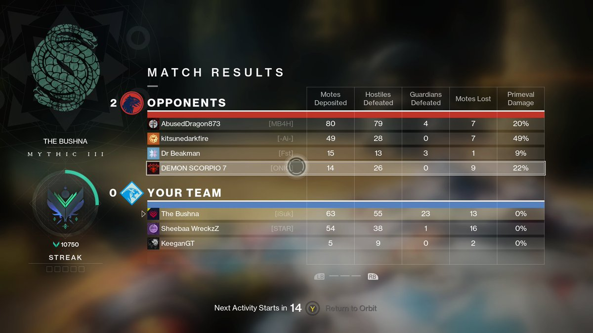Been really enjoying Gambit while going for that Dredgen