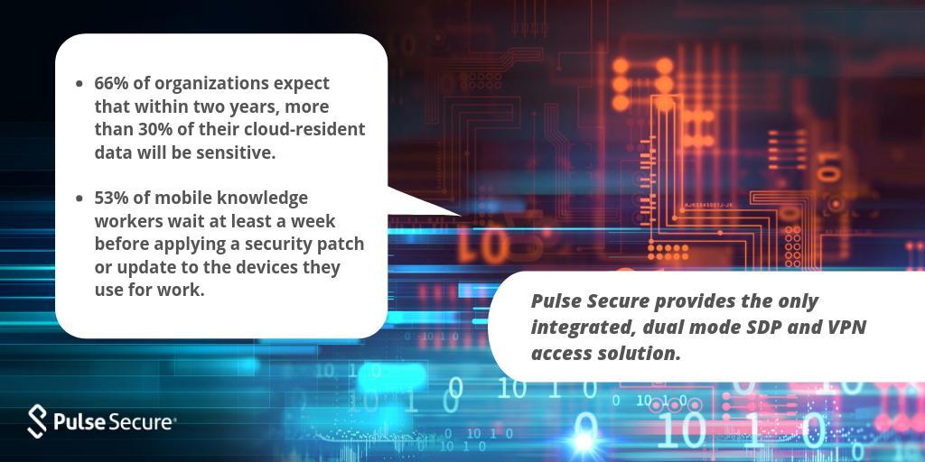 Pulse Secure on Twitter: