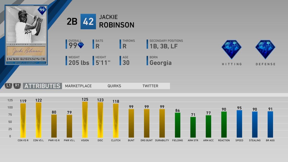 6th Inning Boss Signature Series Jackie Robinson (, 99 OVR 2B) <br>http://pic.twitter.com/NLPt2wSFr4
