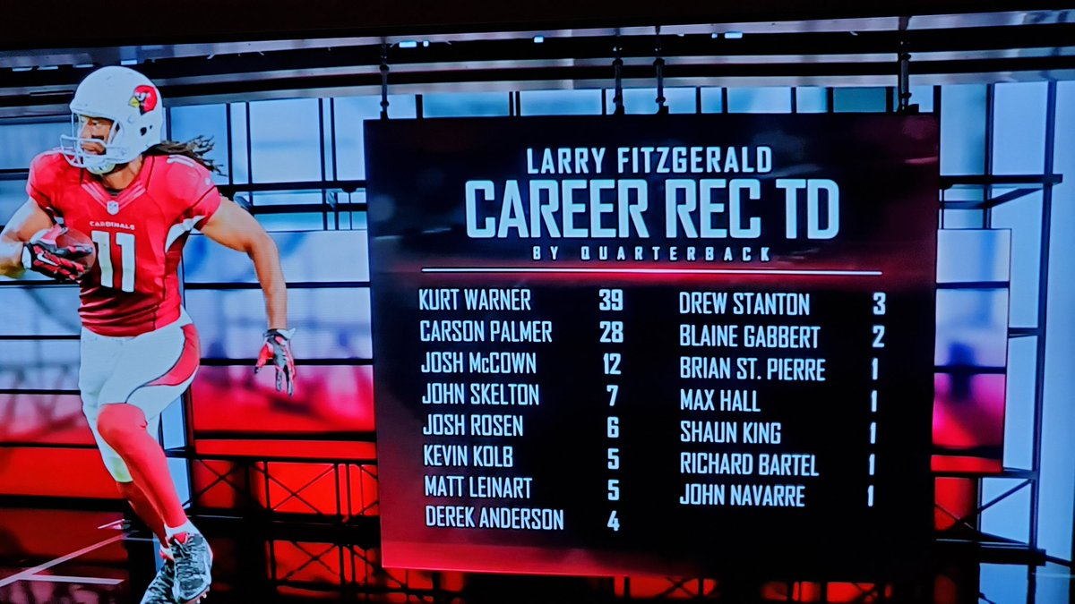 RT @HailToPitt68: Larry Fitzgerald the legend. Can't wait to see him inducted in Canton! https://t.co/ZpQ1eMAMRp