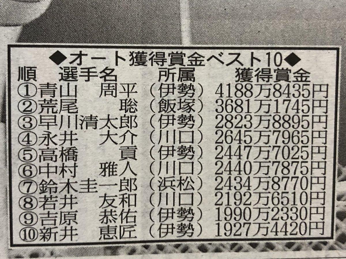 ランキング オート レース 賞金