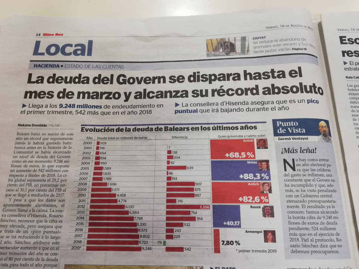 Exdiputada del PP critica la deuda de Baleares después de que el Gobierno del que formaba parte la duplicase antes