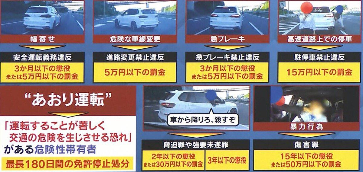 罰則 あおり 運転