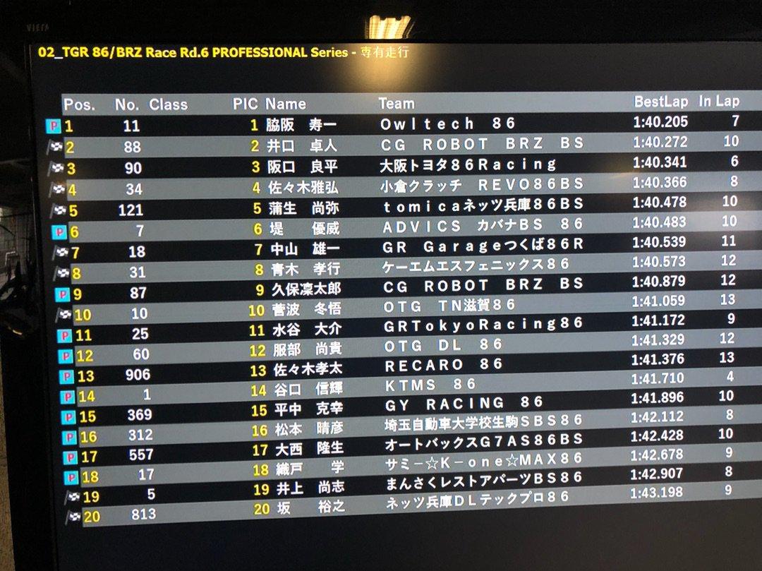 占有走行結果 ー アメブロを更新しました#脇阪寿一#86レース
