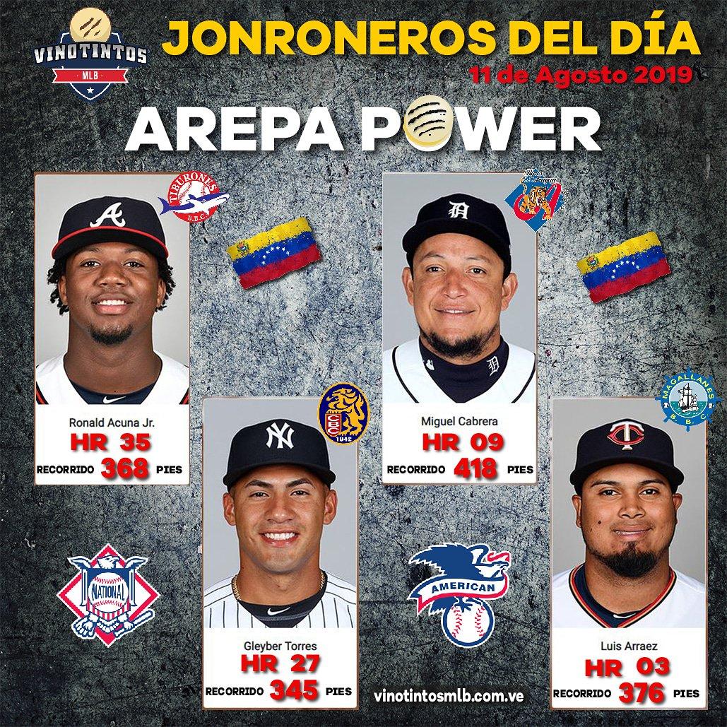 🇻🇪🇻🇪💪⚾15 AGOSTO - AREPA POWER - ⚾💪🇻🇪🇻🇪 Ayer los #vinotintos que batearon #Jonrón en la #MLB fueron: MIGUEL #CABRERA, RONALD #ACUÑA, GLEYBER #TORRES y LUIS #ARRAEZ. Acuña sigue su camino hacia los 40 Hr. y Gleyber hacia los 30. ¿CUÁL SERÁ EL TOPE DE HR DE GLEYBER ESTE AÑO ?