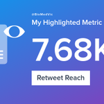 My week on Twitter 🎉: 2 Mentions, 767 Mention Reach, 22 Likes, 8 Retweets, 7.68K Retweet Reach. See yours with https://t.co/rF5y8MSrf4