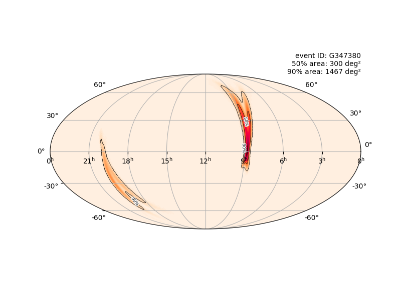 Signal in LIGO/Virgo data. Most likely source black hole and neutron star. Observed 7 minutes ago. Find out more at: gracedb.ligo.org/superevents/S1…