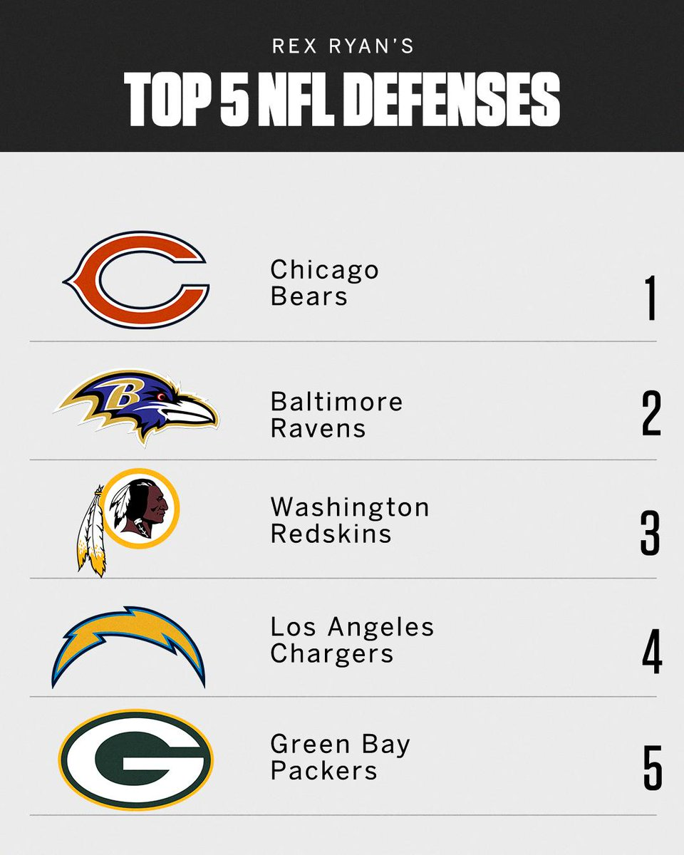 When it comes to the best defenses in the league, Rex Ryan has you covered.