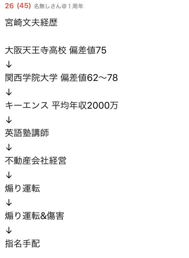 大阪 大学 文夫 宮崎