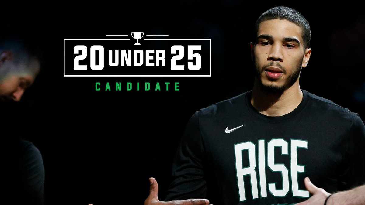 The sky's the limit for Jayson Tatum, but will he reach his potential for the #Celtics?   https://t.co/Kk04Y3xiQ2  Vote in this year's #20Under25: https://t.co/L9SjmwT28D  All the candidates: https://t.co/qb6jojhv5A https://t.co/rjRzmqeNPt