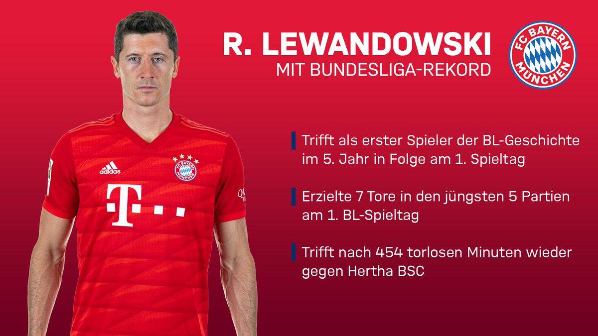Lewandowski FC Bayern Spieler T-Shirt R