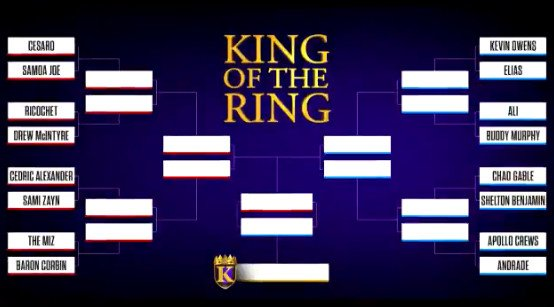 Here's your King of the Ring 2019 bracket cagesideseats.com/wwe/2019/8/16/…